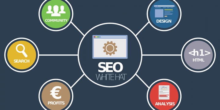 What is Black-Hat SEO and Why Should You Avoid It?